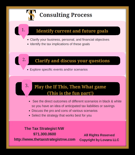 Consulting_Process_Infographic framed